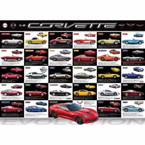 Corvette Evolution Jigsaw Puzzle - SouthernCarParts.com 6882af17b04ee